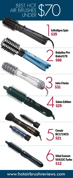 Conair Tourmaline Ceramic Styler Review »
