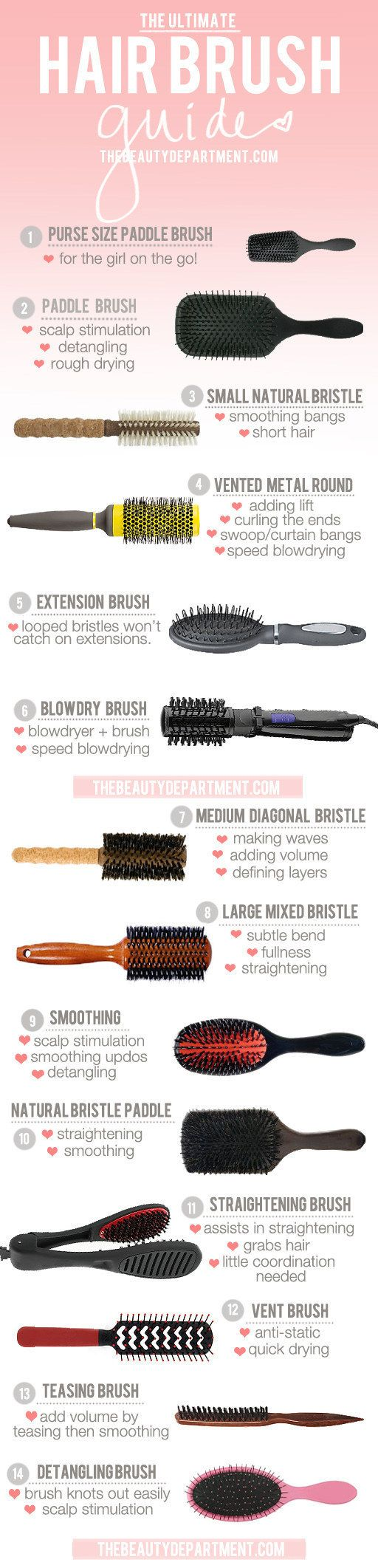 How to brush your hair? The Complete brush guide