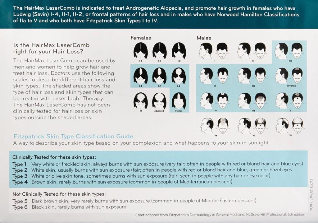 HairMax Professional 12 LaserComb chart