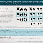 HairMax LaserComb Review – Beat Hair Loss