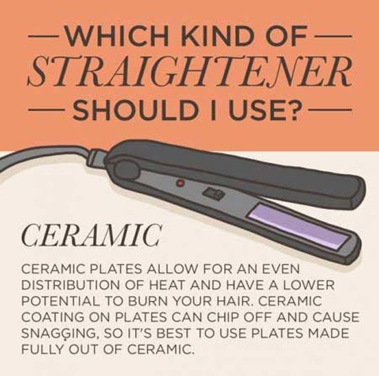 What is a Ceramic Flat Iron