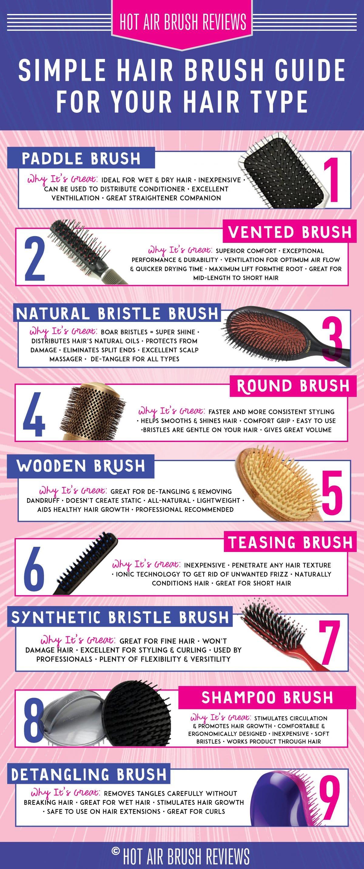 Best Hair Brush for your hair type #hair #hairtutorials #haircare #guide #hairtips #hairtalk #hairtrend #hairaccessories #hairhowto #hairideas #hairproducts #hairtutorial #hairtrend